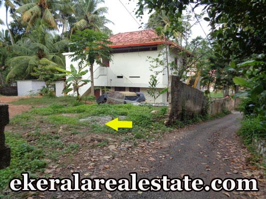 house plot for sale at Kudappanakunnu Trivandrum real estate trivandrum Kudappanakunnu Trivandrum